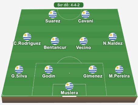 nhan dinh ai cap vs uruguay hinh anh 3