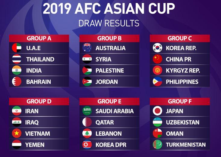 Asian Cup 2019 gom nhung doi nao hinh anh 1