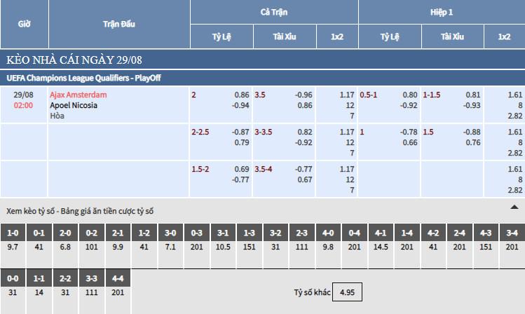 Bảng tỷ lệ kèo trận Ajax Amsterdam vs APOEL ngày 29/08/2019